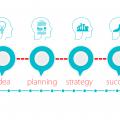 【2021年版】コールセンターの導入効果と成功のポイント